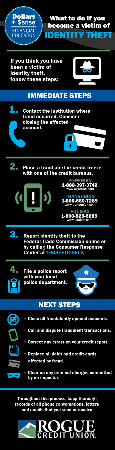 What to do if you are a victim of identity theft