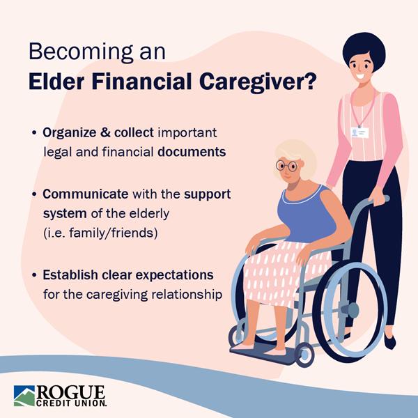 ELDER FINANCIAL CAREGIVING