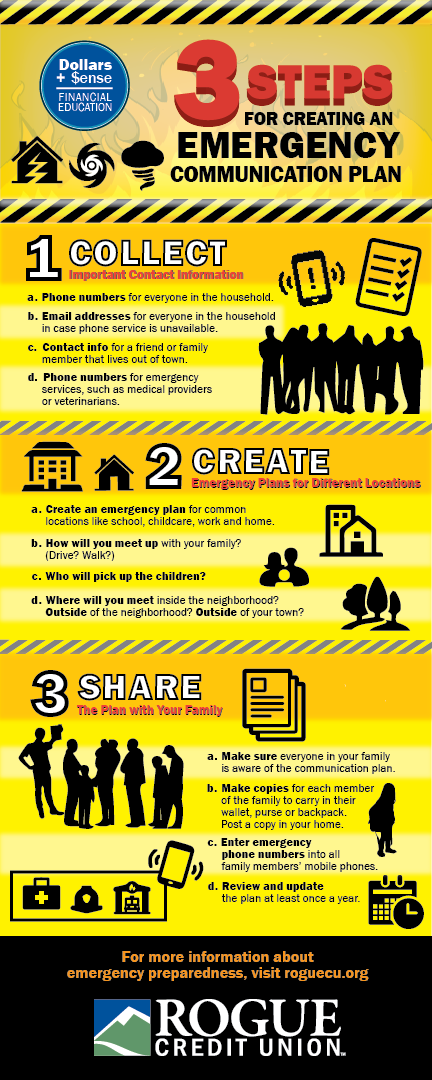 3 steps to a communication plan