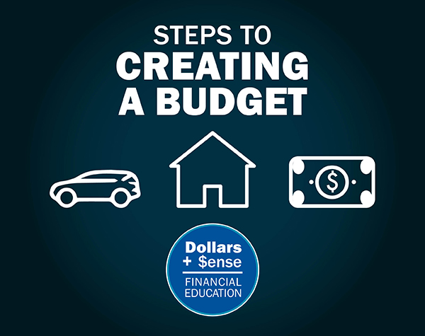 steps to creating a budget title