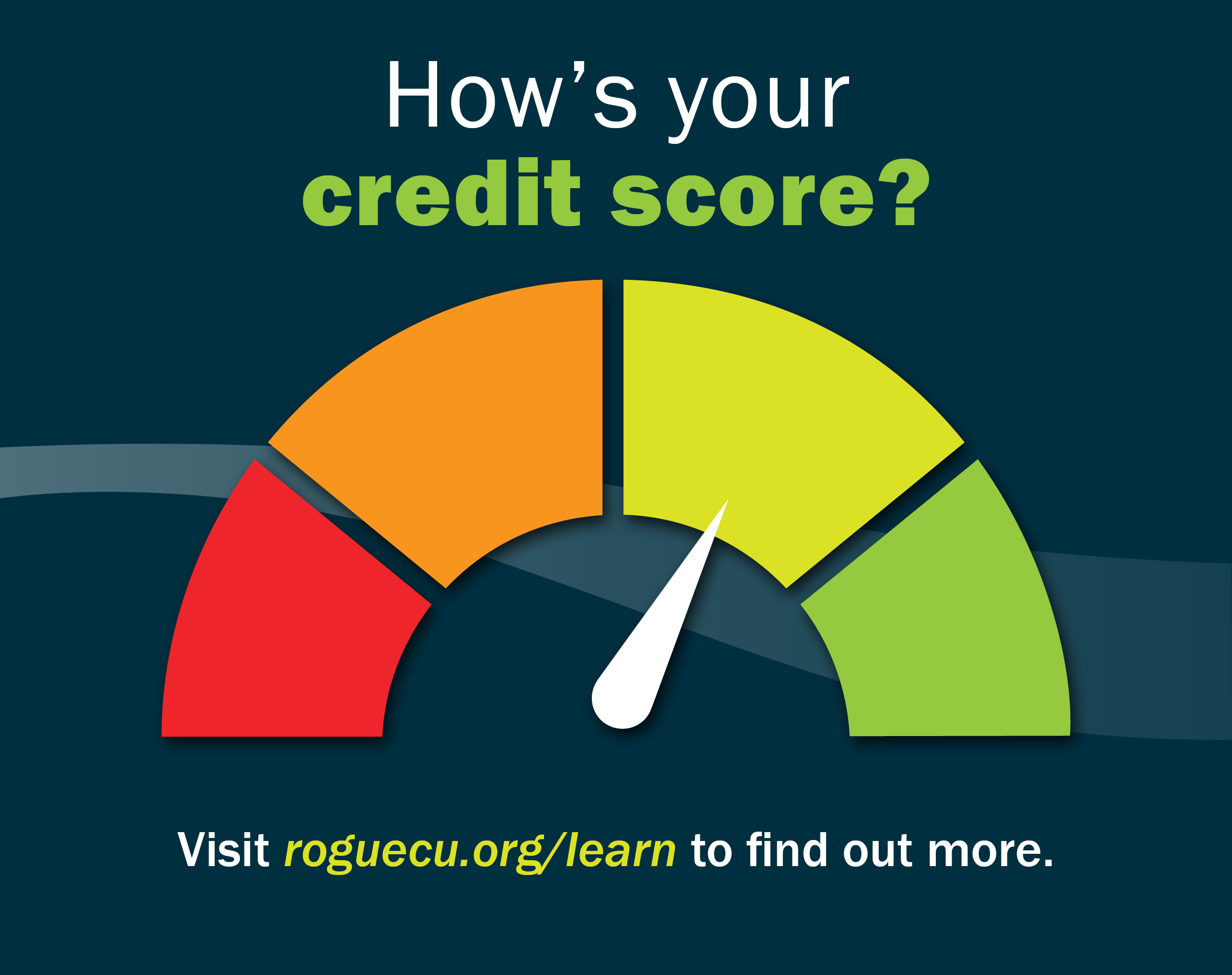 How's Your Credit Score?