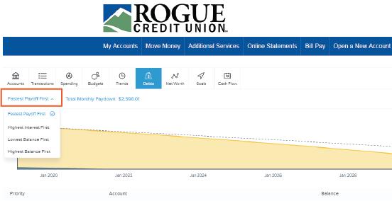 debt repayment timeline button