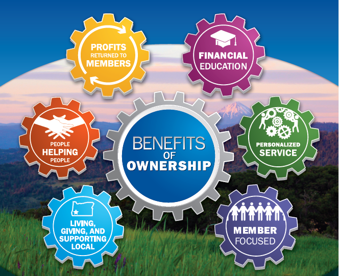Benefits of Ownership